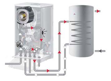 Caldera mural s lo calefacci n thema condens f as 25 - Instalar calefaccion gas ...