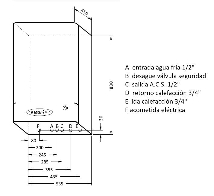 Mobili da italia qualit caldera electricas calefaccion roca cml 10 - Calefaccion de gas o electrica ...
