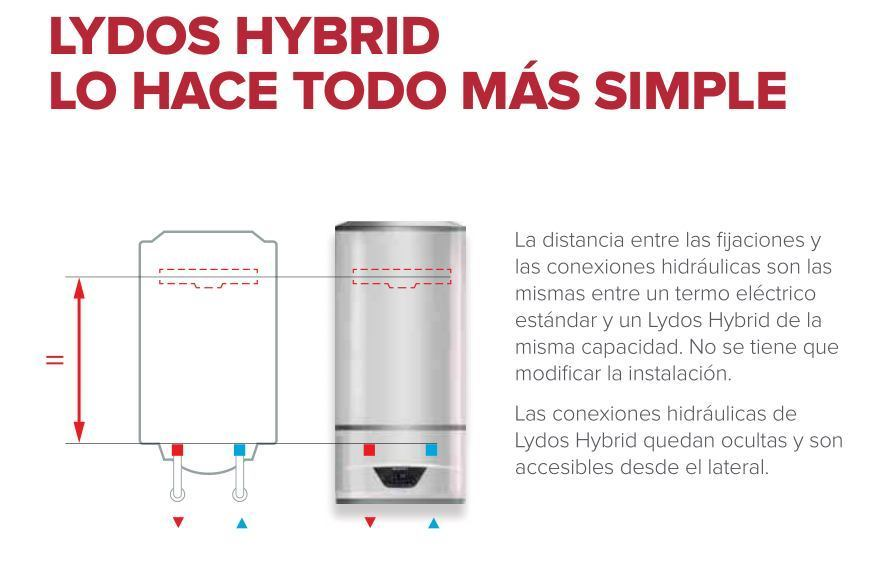 Sutecal ariston termo el ctrico h brido de clase a lydos for Instalacion termo electrico precio